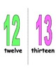 Small Colorful Number Posters from 0-20.