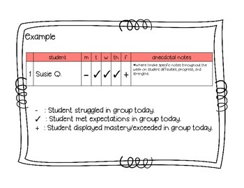 Small Group Anecdotal Notes Forms- ELA, Math, and Intervention