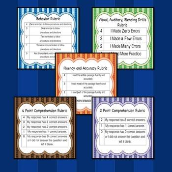 Small Group Behavior and Instructional Rubrics