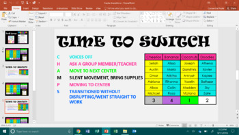 Small Group/Centers PPT