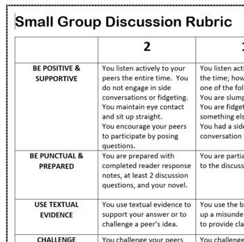 Small Group Discussion Rubric