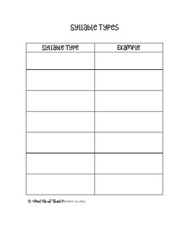 Small Group Forms