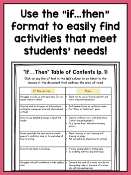 Small Group Informational Writing Lessons for Kindergarten
