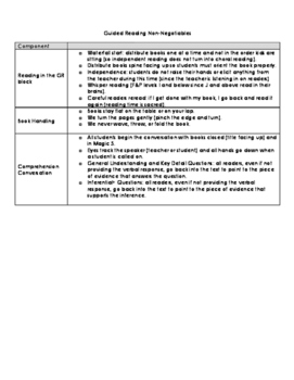 Small Group Instruction Rotation Procedures