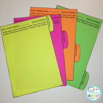 Small Group Instruction Student Documentation Forms: Completely Editable