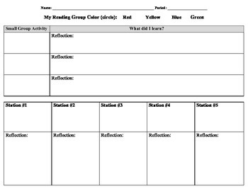 Small Group-Learning Station Template with Self-Reflection