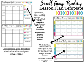 Small Group Lesson Plan Template Editable TpT - Lesson plan blank template