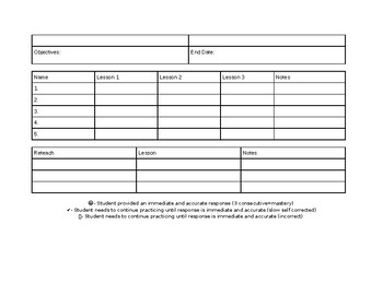Small Group Lesson Plan and Tracking