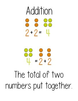 Small Group Math Basic Addition/Subtraction Packet - Common Core Aligned