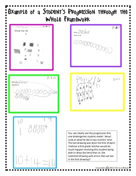 Small Group Math Instruction for Number Sense