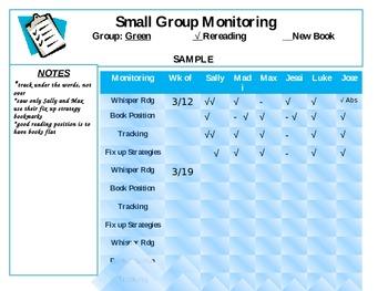 Small Group Monitoring Checklist