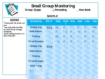 Small Group Monitoring Checklist