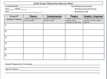 Small Group Observation Record Sheet (Used for Treasures Reading)