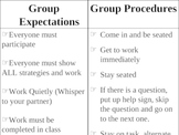 Small Group Procedures and Expectations