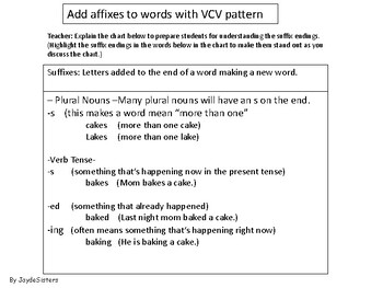 Small Group Reading Lessons and Materials VCV Pattern