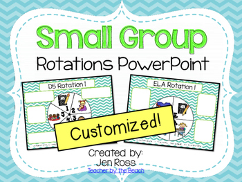 Small Group Rotation PowerPoint {CUSTOMIZED}