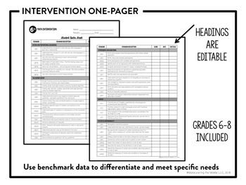Small Group and Math Intervention Binder - CCSS