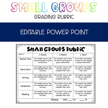 Small Groups Rubric *Editable*