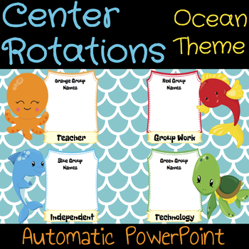 Small Groups Station / Center Rotation Automatic PowerPoint (Ocean Themed)