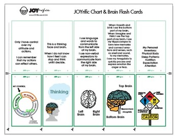 Small JOYrific Flip Chart Kit