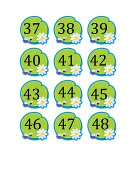 Small Lily Pad Number Line
