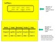 Small Literacy Group Center Rotation Plan printables