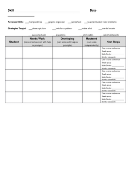 Small Math Group Lesson Plan and Student Progress Form