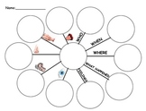 Small Moment Circle Map