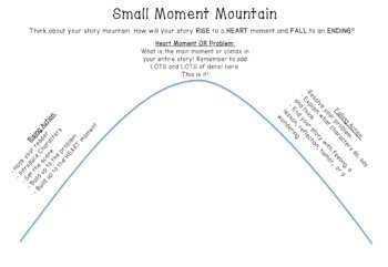 Small Moment & Personal Narrative Graphic Organizer- Lucy Calkins