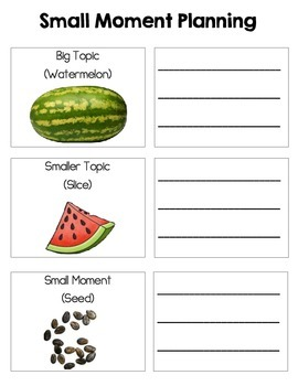 Small Moment Writing Planning Sheet-FREEBIE