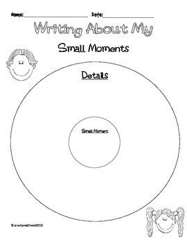 Small Moments Circle Map