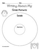Small Moments Circle Map