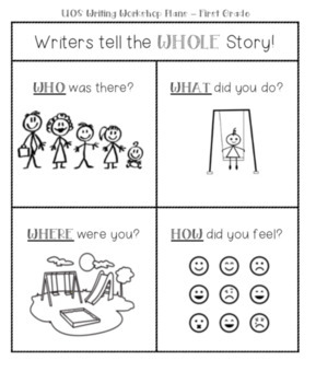Small Moments Lesson Plans - 1st Grade