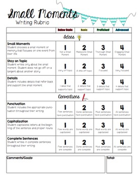 creative writing rubric for elementary students Rubric for poetry name: date: period:  student devoted adequate time  and effort to the writing process and worked to get the job done the poem may.