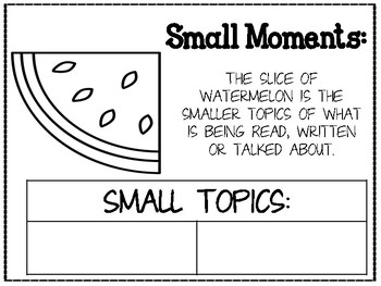 Small Moments Writing Exercise Activity Piece using a Watermelon {Color & B&W}