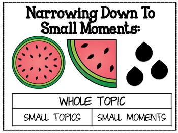 Small Moments Writing Exercise Activity Piece using a Watermelon