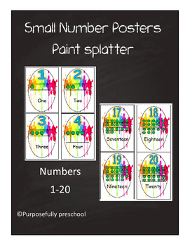 Small Number Posters Paint Splatter