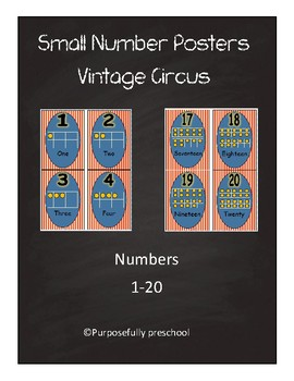 Small Number Posters Vintage Circus