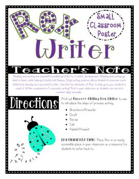 Small Rex Writing Process Poster
