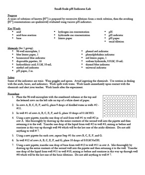 Small-Scale pH Indicator Lab (Editable Version)