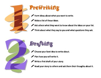 Small Writing Process Posters