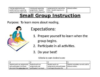 Small group rotation expectations