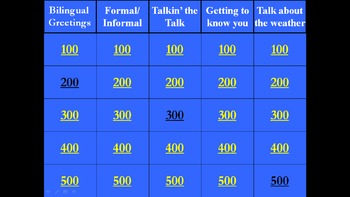 French Conversation Informal - Jeopardy-style game