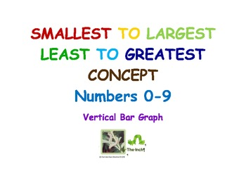 Smallest & Largest Numbers 0-9 Concept