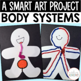 "Systems of the Human Body (A ""Smart Art"" Science Project for Primary Children)"