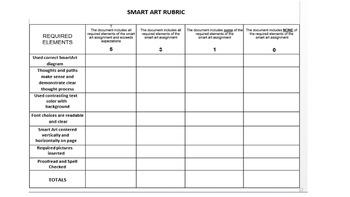 Smart Art Rubric -