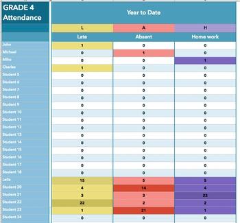 Smart Attendance Spreadsheet 2015-2016 for EXCEL