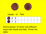 Smart Board Addition Strategy Lessons for Primary Math