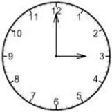 Smart Board Analog Clock