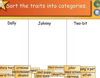Smart Board - Character Traits